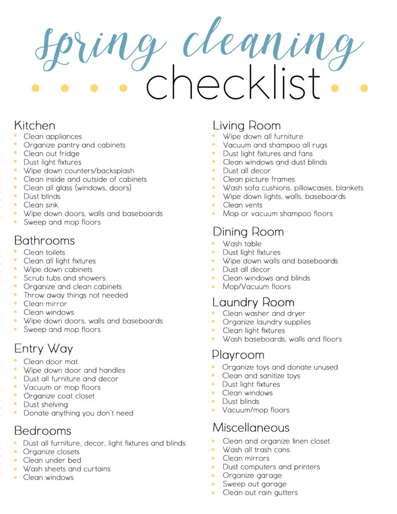 photo regarding Spring Cleaning Checklist Printable named Dicks Fresh new Industry - Spring Cleansing Record